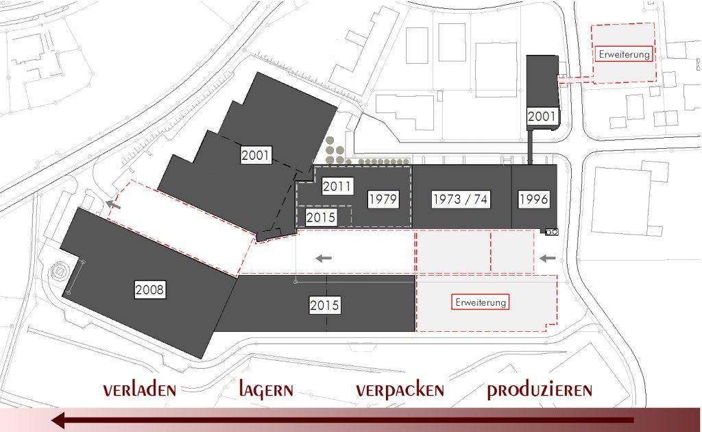 Lageplanskizze des Generalbebauungsplans mit erfolgten Bauabschnitten und Abbildung weiterer Expansionsmöglichkeiten